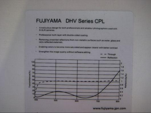 DHV CPL slim filter
